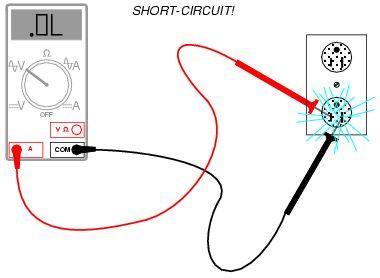 zrd faq safe multimeter usage electrical safety. Black Bedroom Furniture Sets. Home Design Ideas